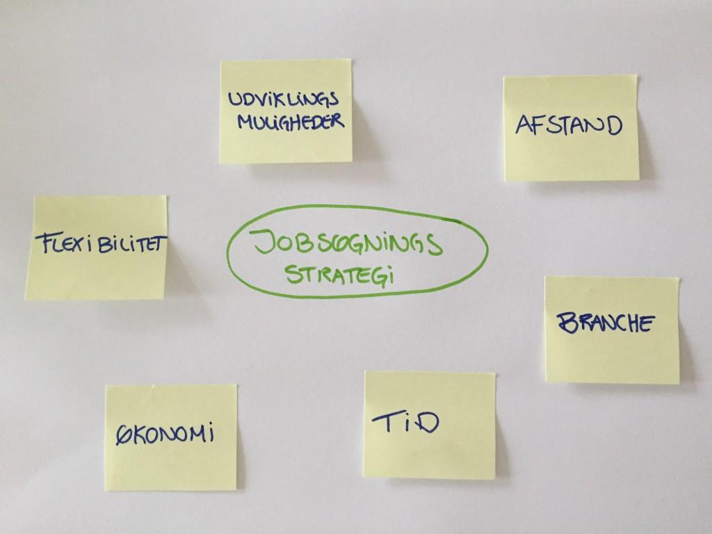 Jobsøgningsstrategi